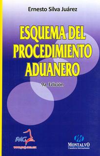 ESQUEMA DEL PROCEDIMIENTO ADUANERO